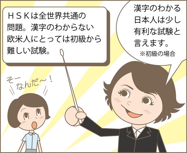 検定HSK