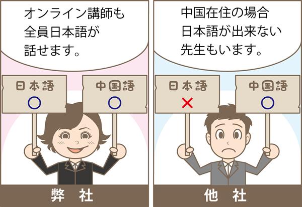 日本語が出来る中国語講師